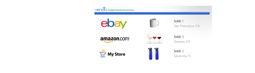 Selling On Ebay Vendio Marketplaces Help You Sell On Ebay